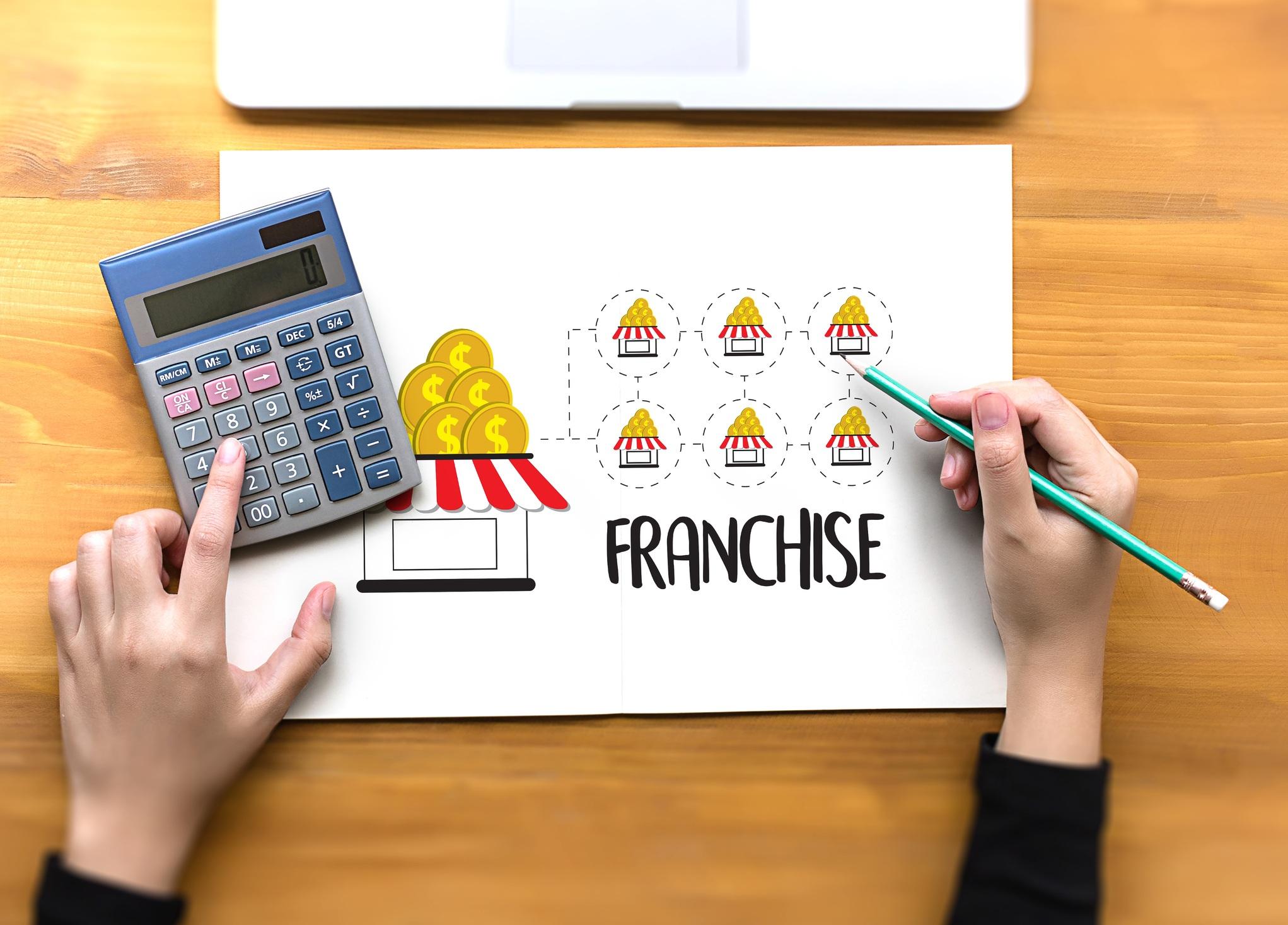 Franchise, franchiserecht, prognose, franchisenemer, franchisegever, franchiseformule, franchiseovereenkomst, non-concurrentiebeding, rayon, acquisitiefraude